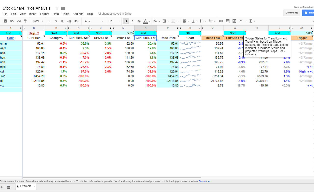Stock Share Price Analysis Screen Shot, click for full size
